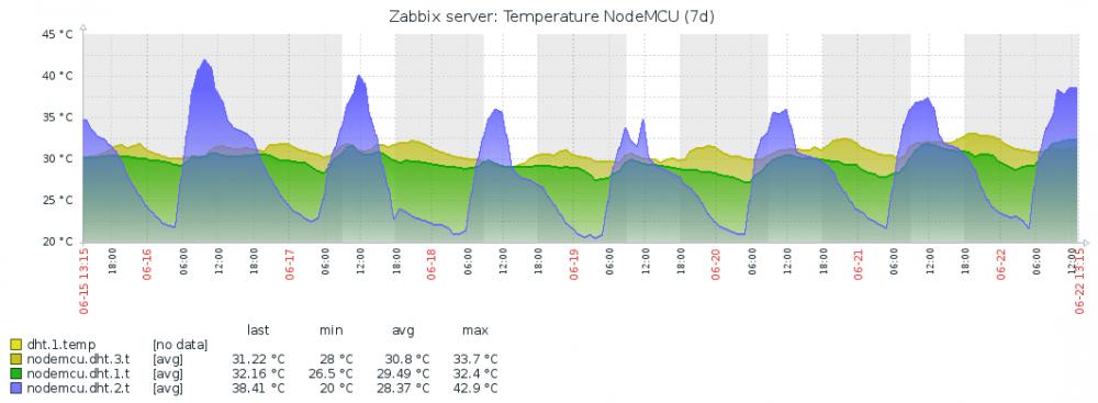 temperature.thumb.png.123391d1bbc973e854909e6ec12de4bb.png